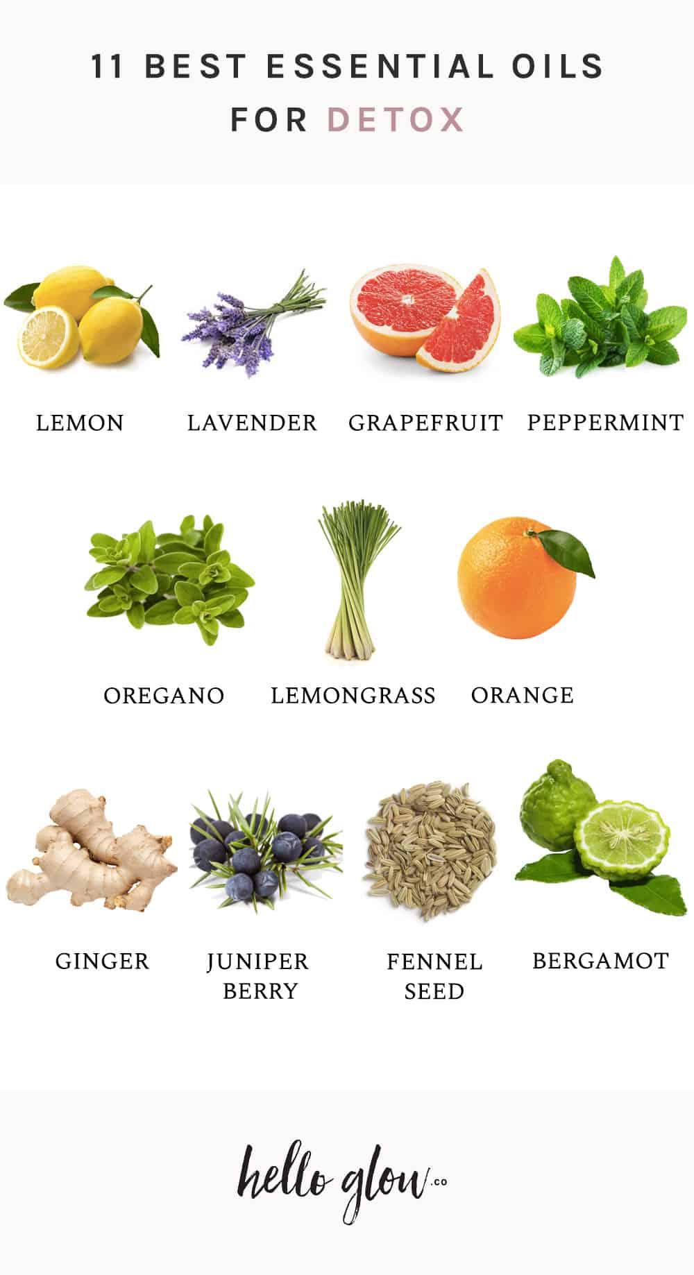 10 Best Essential Oils for Detox